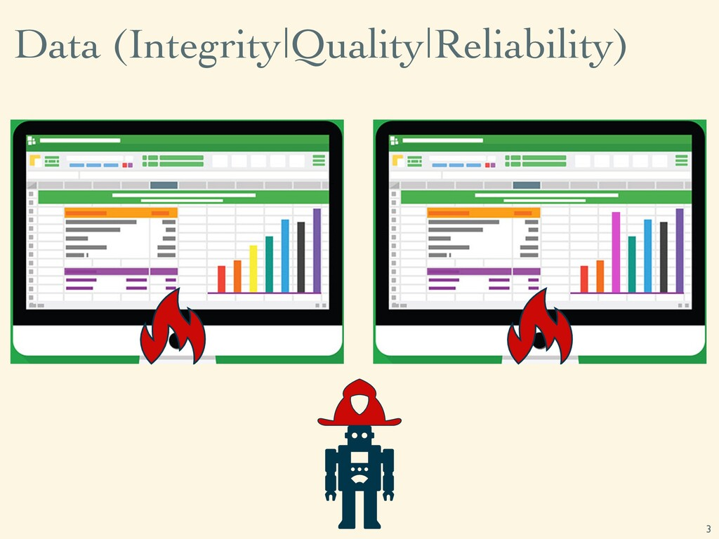 Data (Integrity|Quality|Reliability) 3