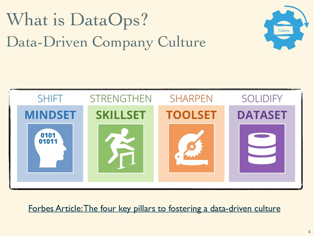 Data-Driven Company Culture 6 What is DataOps? ...