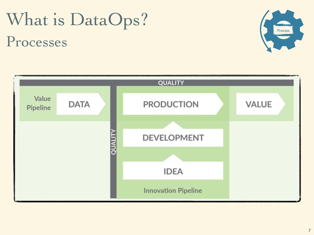 7 What is DataOps? Processes Process