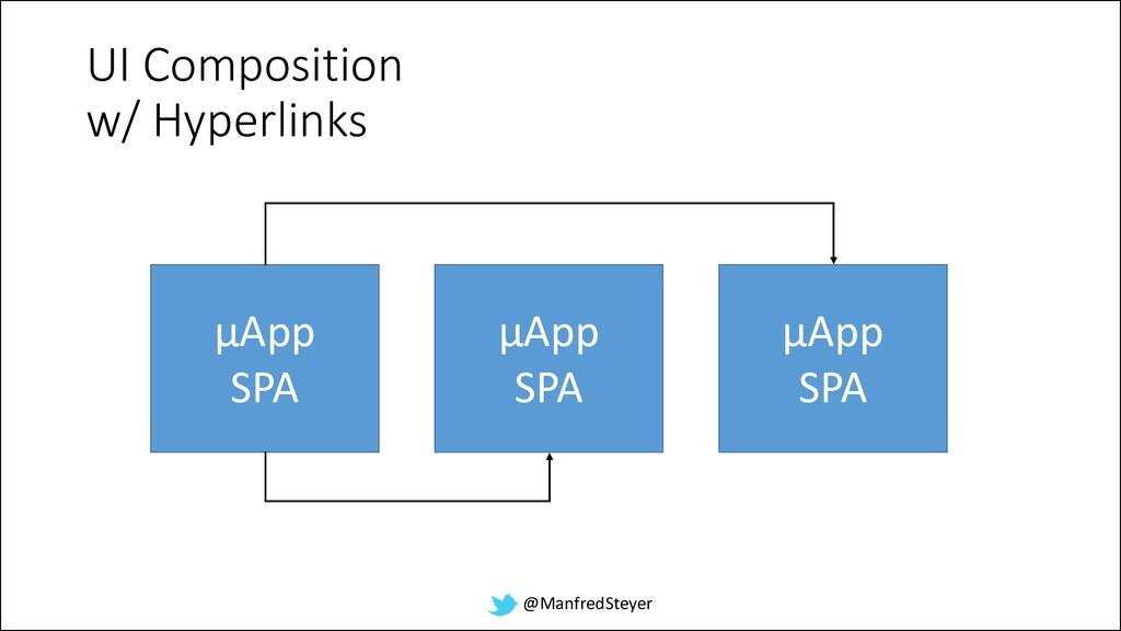 @ManfredSteyer UI Composition w/ Hyperlinks µAp...