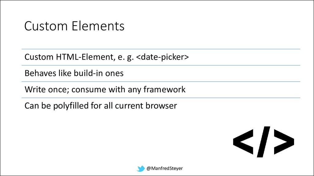 @ManfredSteyer Custom Elements Custom HTML-Elem...