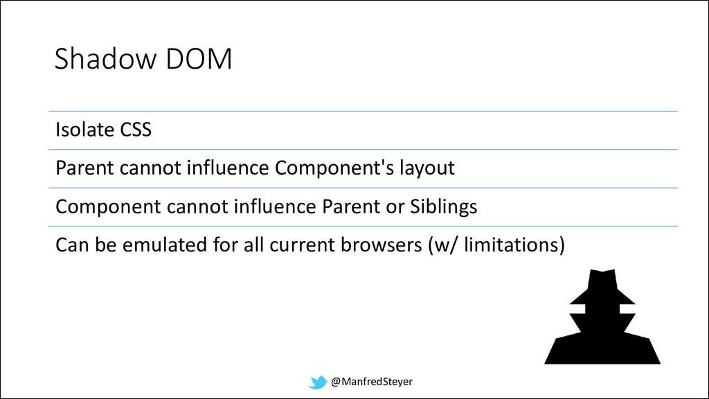 @ManfredSteyer Shadow DOM Isolate CSS Parent ca...