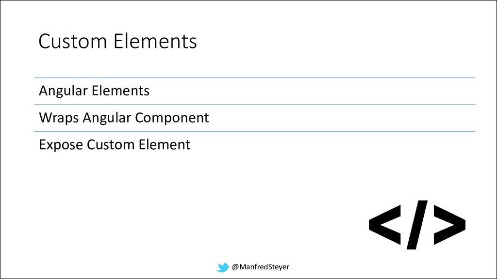 @ManfredSteyer Custom Elements Angular Elements...