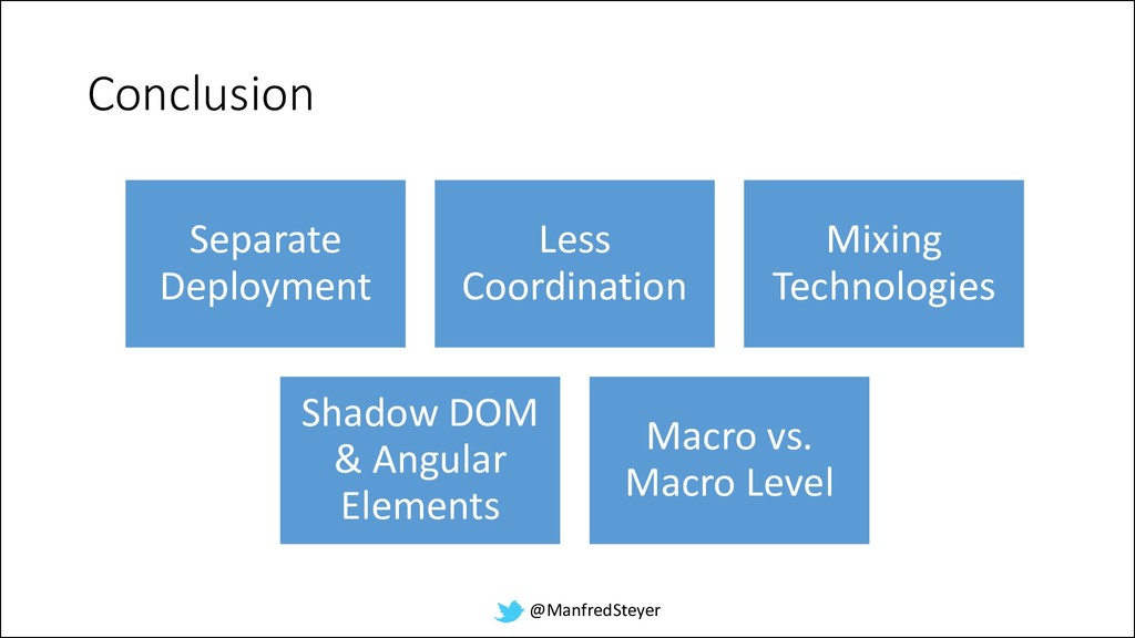 @ManfredSteyer Conclusion Separate Deployment L...