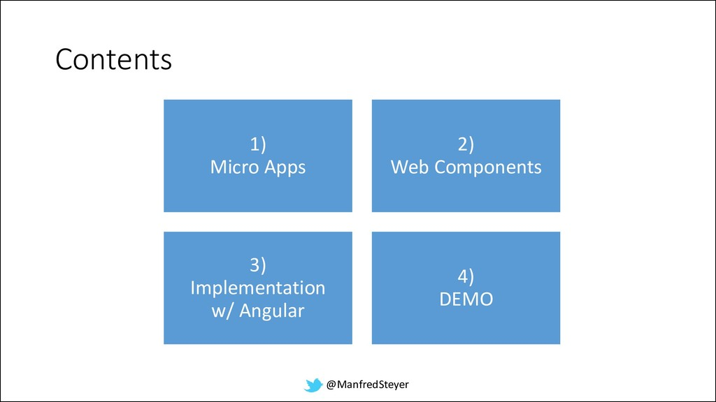 @ManfredSteyer Contents 1) Micro Apps 2) Web Co...