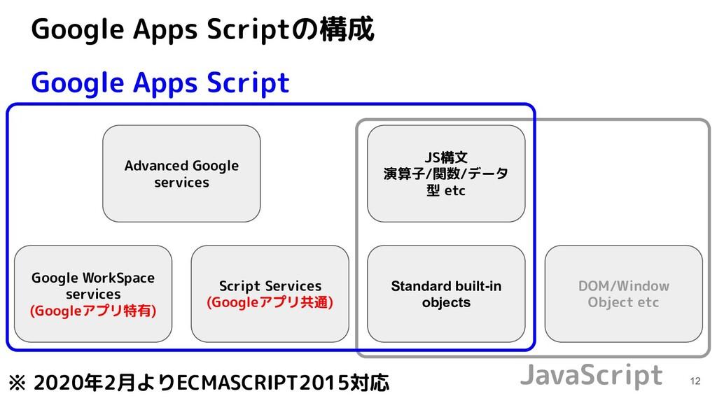 Google Apps Scriptの構成 12 Advanced Google servic...