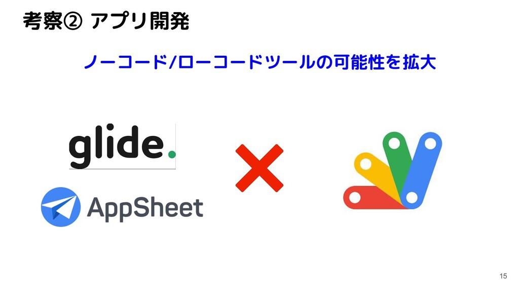 考察② アプリ開発 15 ノーコード/ローコードツールの可能性を拡大
