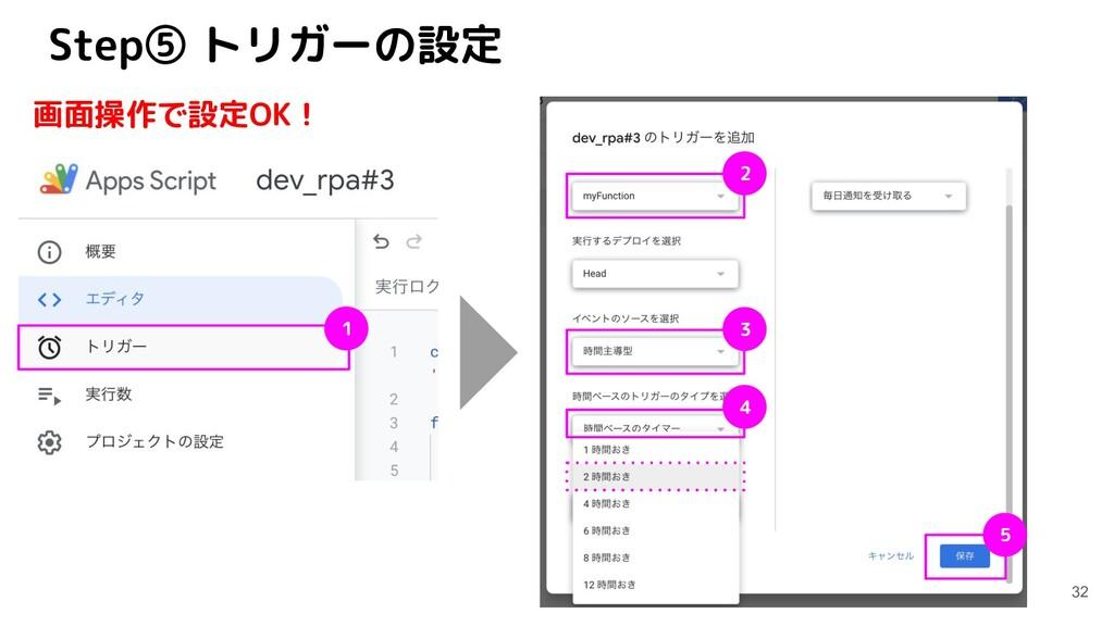 Step⑤ トリガーの設定 32 画面操作で設定OK! 1 2 3 4 5