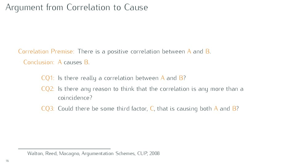Argument from Correlation to Cause Correlation ...