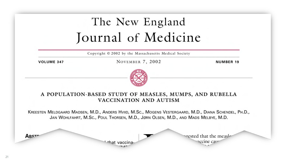 The New England Iournal of Medicine Copyright ©...