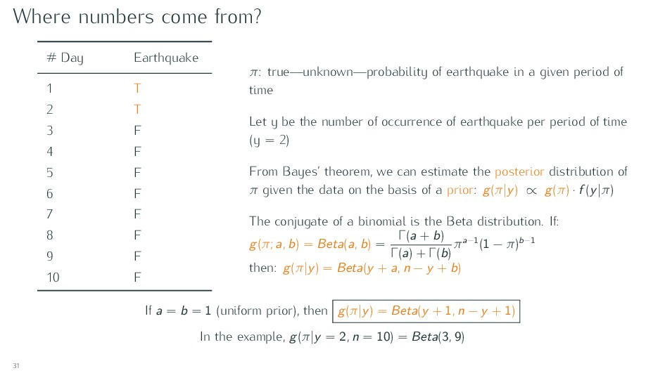 Where numbers come from? # Day Earthquake 1 T 2...
