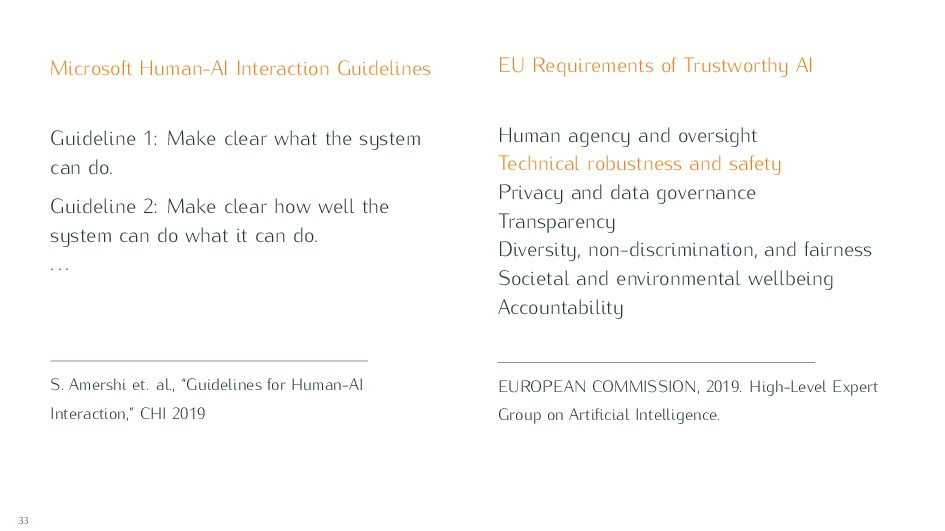 Microsoft Human-AI Interaction Guidelines Guide...