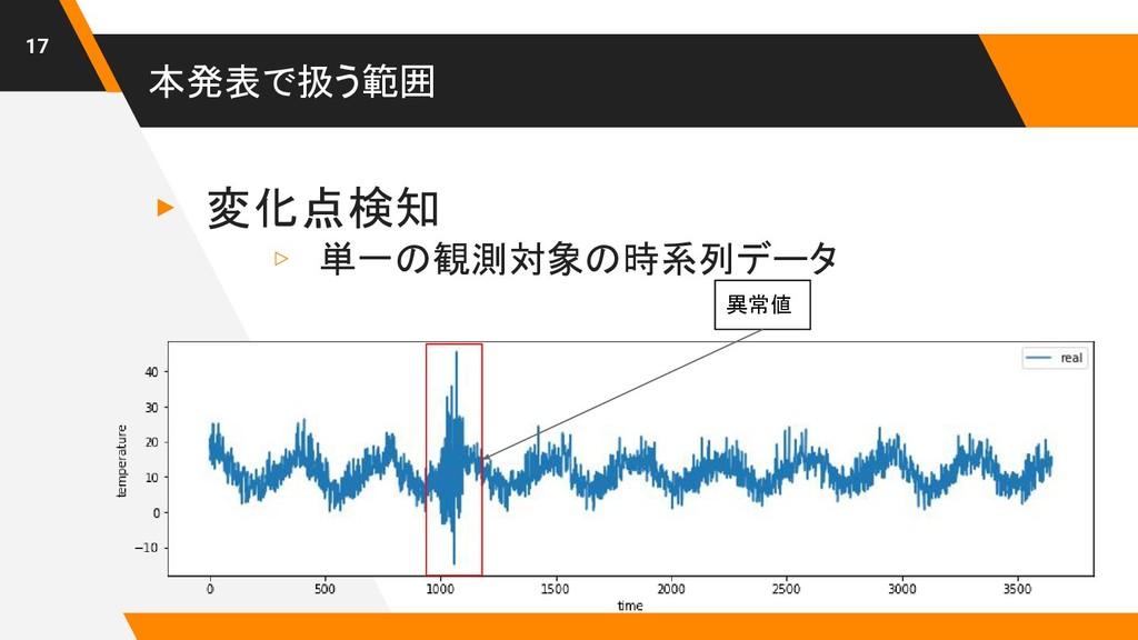 本発表で扱う範囲 ▸ 変化点検知 ▹ 単一の観測対象の時系列データ 17 異常値