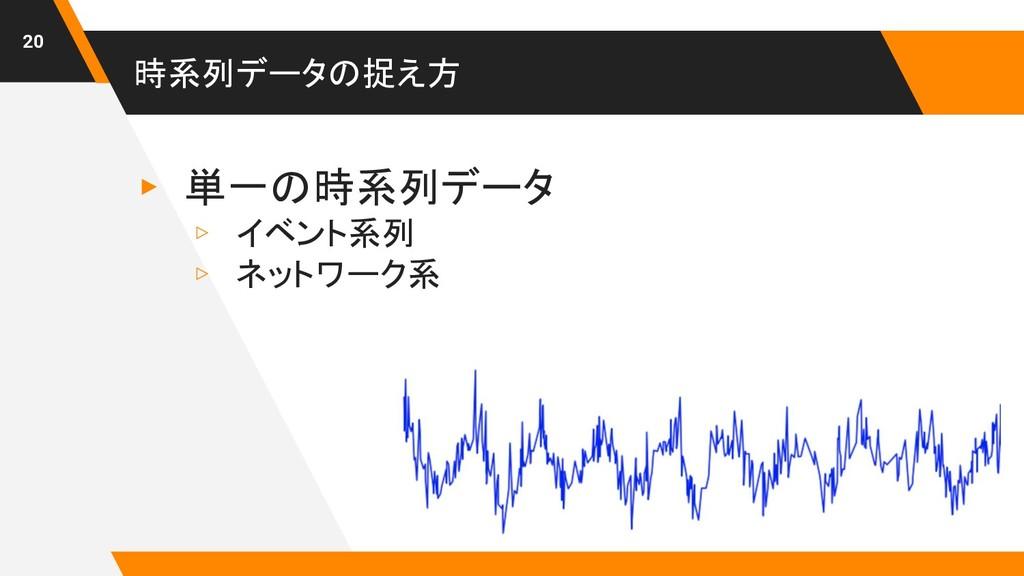 時系列データの捉え方 ▸ 単一の時系列データ ▹ イベント系列 ▹ ネットワーク系 20