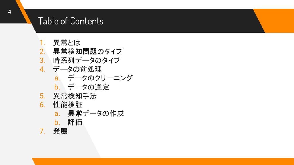 Table of Contents 1. 異常とは 2. 異常検知問題のタイプ 3. 時系列デ...