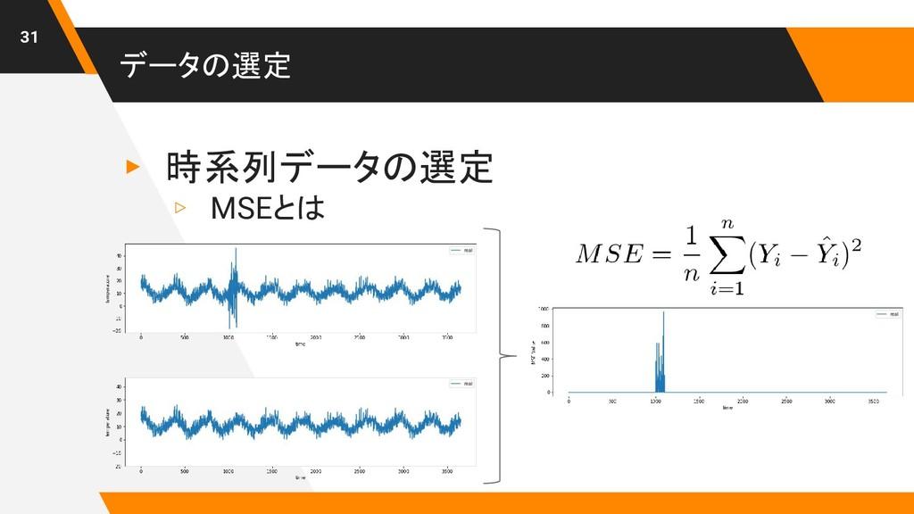 データの選定 ▸ 時系列データの選定 ▹ MSEとは 31
