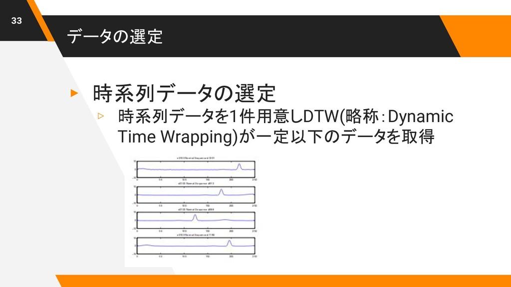 データの選定 ▸ 時系列データの選定 ▹ 時系列データを1件用意しDTW(略称:Dynamic...