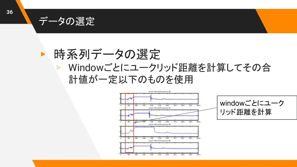 データの選定 ▸ 時系列データの選定 ▹ Windowごとにユークリッド距離を計算してその合 ...