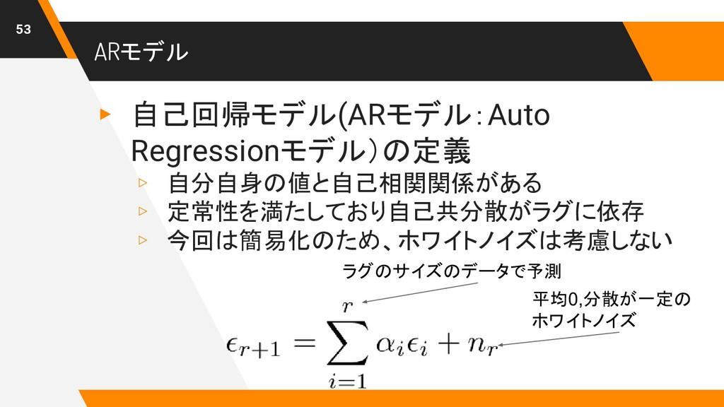 ARモデル ▸ 自己回帰モデル(ARモデル:Auto Regressionモデル)の定義 ▹ ...