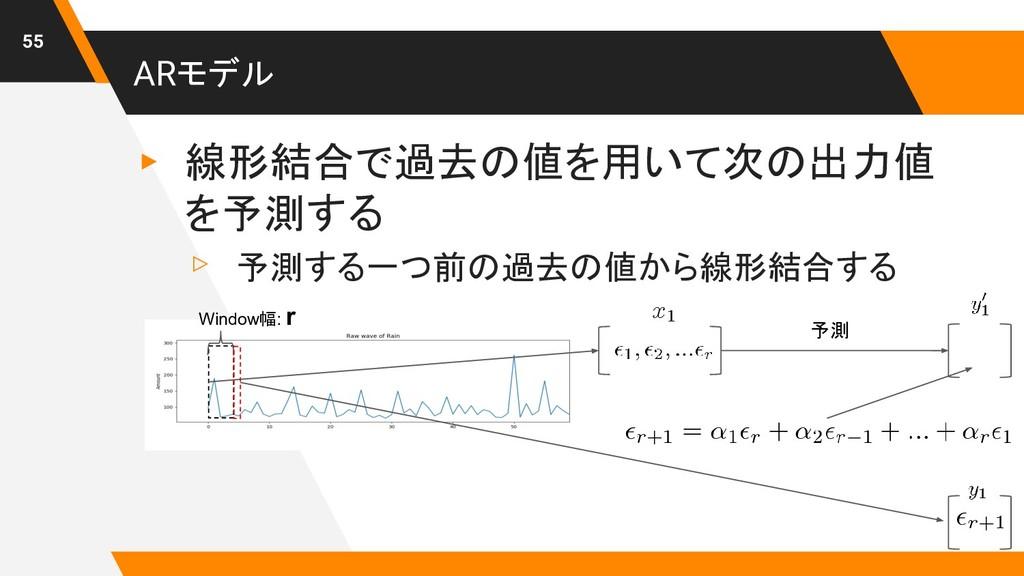 ARモデル ▸ 線形結合で過去の値を用いて次の出力値 を予測する ▹ 予測する一つ前の過去の値...