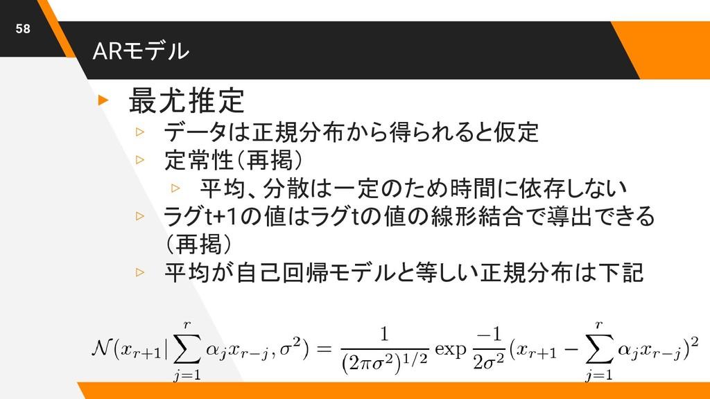 ARモデル ▸ 最尤推定 ▹ データは正規分布から得られると仮定 ▹ 定常性(再掲) ▹ 平均...