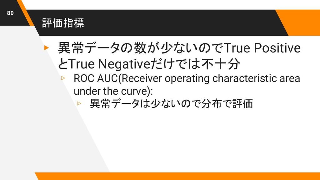 評価指標 ▸ 異常データの数が少ないのでTrue Positive とTrue Negativ...
