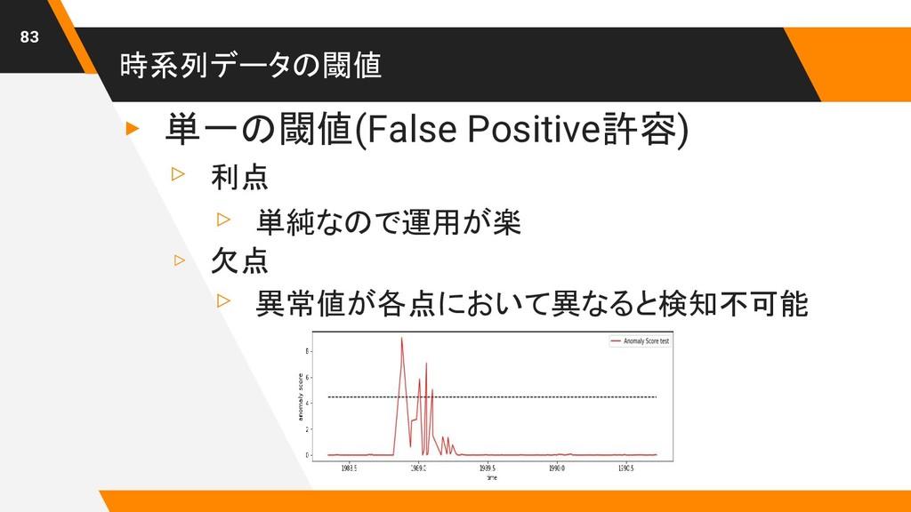 時系列データの閾値 ▸ 単一の閾値(False Positive許容) ▹ 利点 ▹ 単純なの...