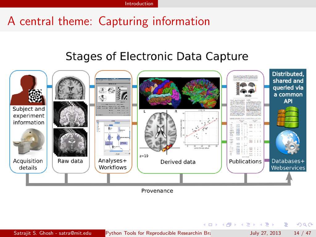 Introduction A central theme: Capturing informa...
