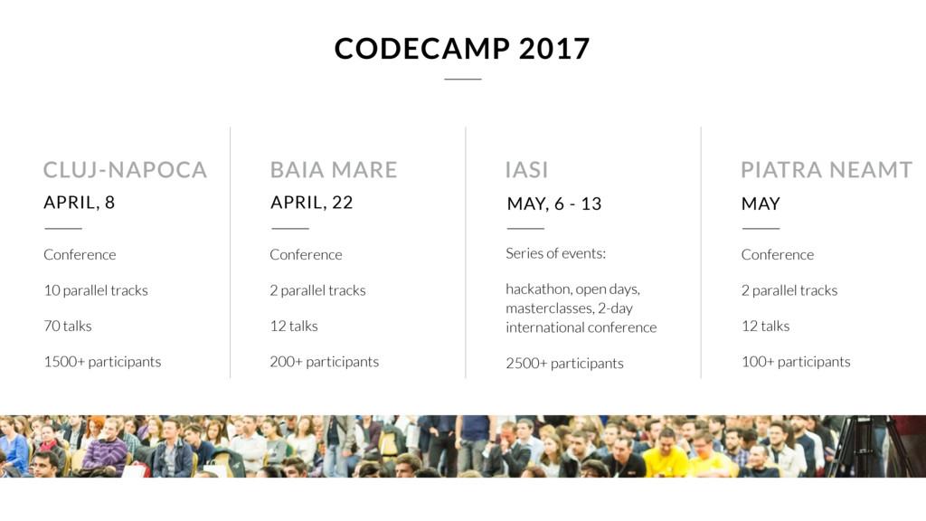 APRIL, 8 Conference 10 parallel tracks 70 talks...