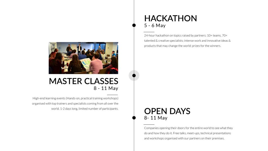 HACKATHON 24-hour hackathon on topics raised by...