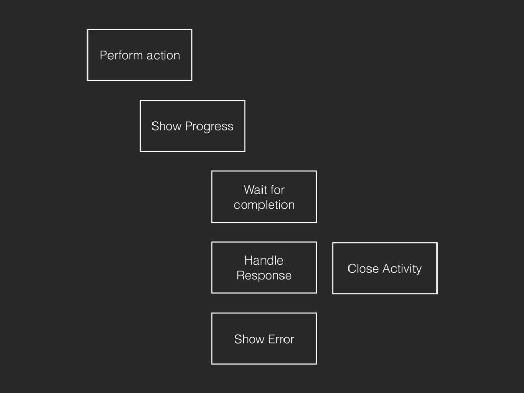 Perform action Show Progress Wait for completio...