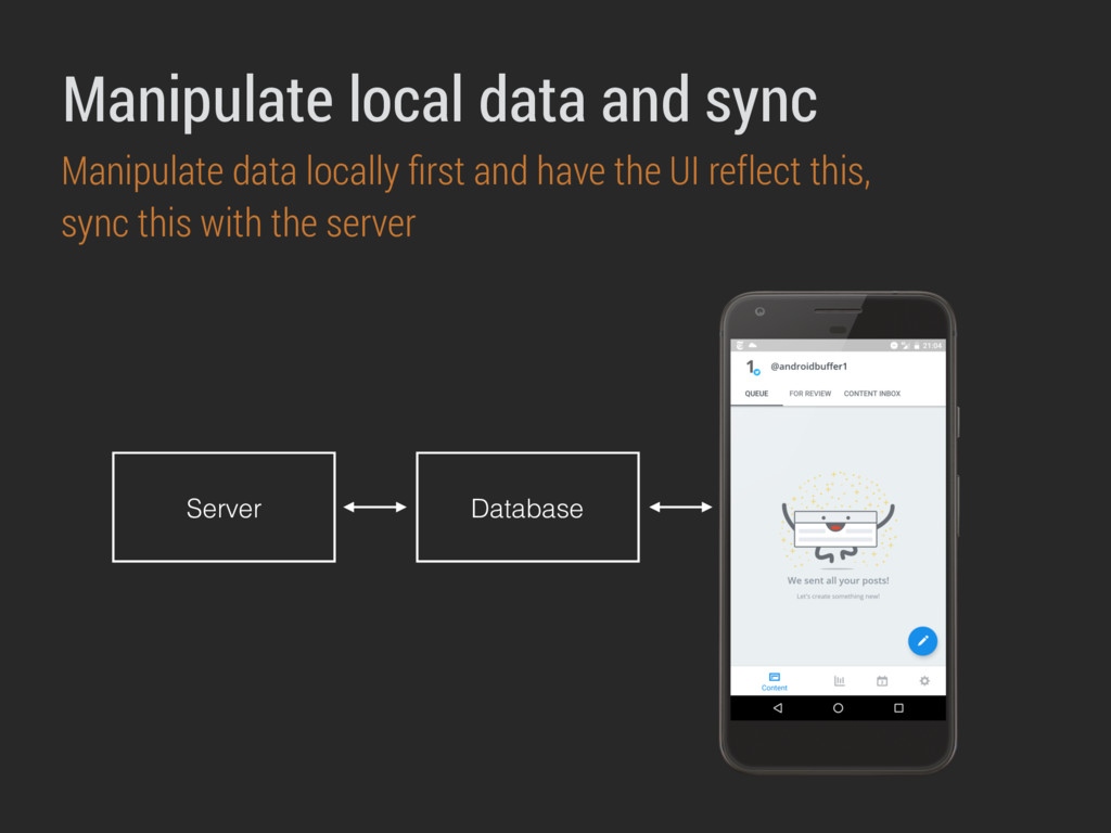 Manipulate local data and sync Manipulate data ...