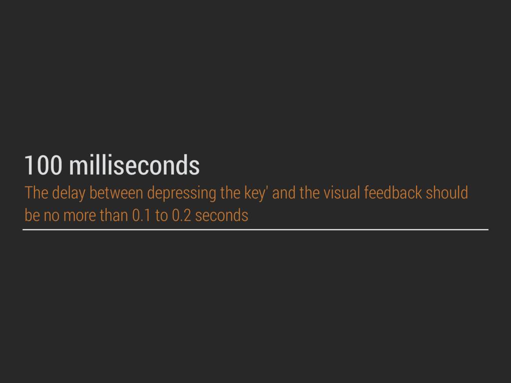100 milliseconds The delay between depressing t...