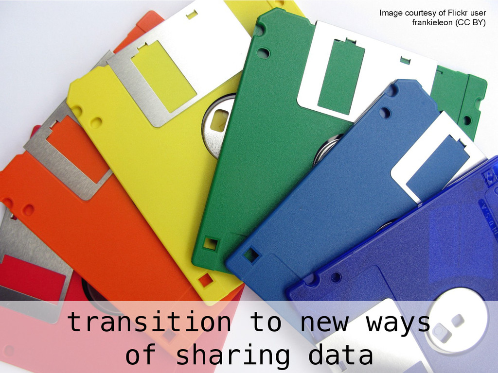 transition to new ways! of sharing data ! Image...