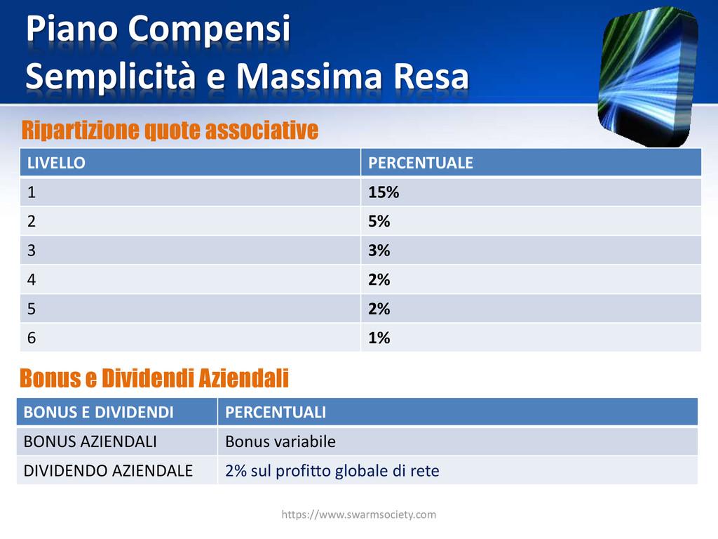 Piano Compensi Semplicità e Massima Resa LIVELL...