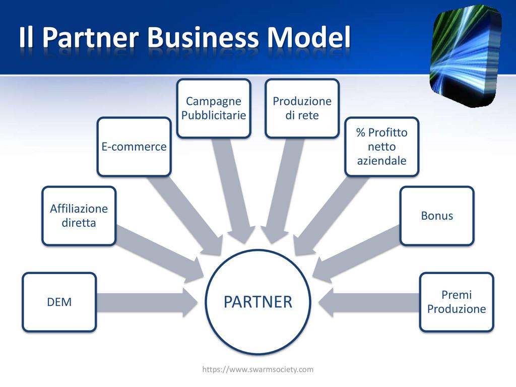 Il Partner Business Model https://www.swarmsoci...