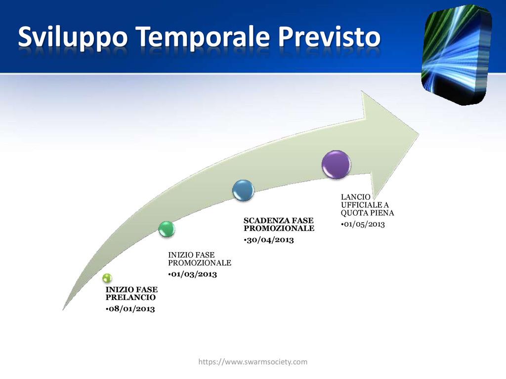 Sviluppo Temporale Previsto https://www.swarmso...