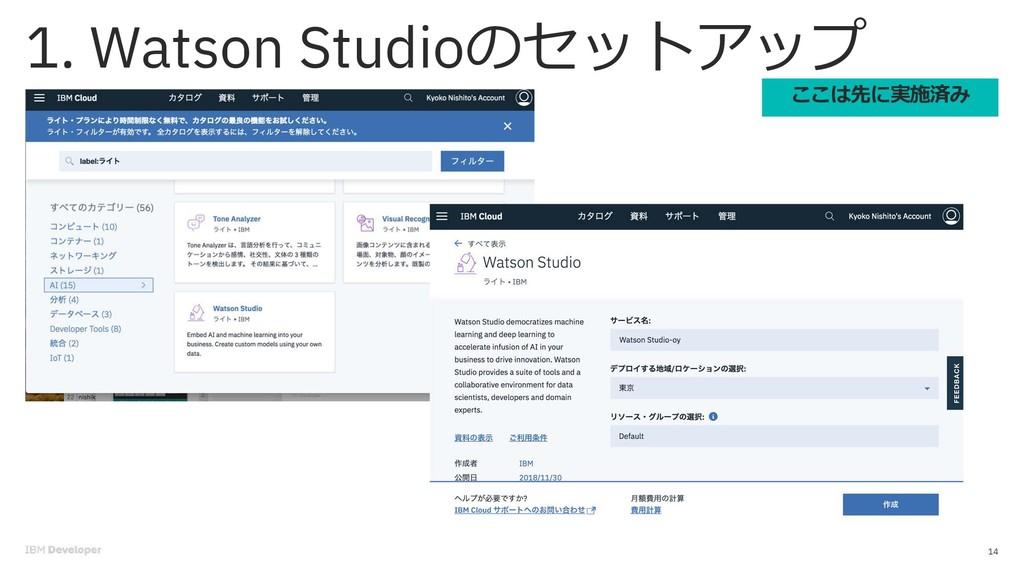 1. Watson Studio 14