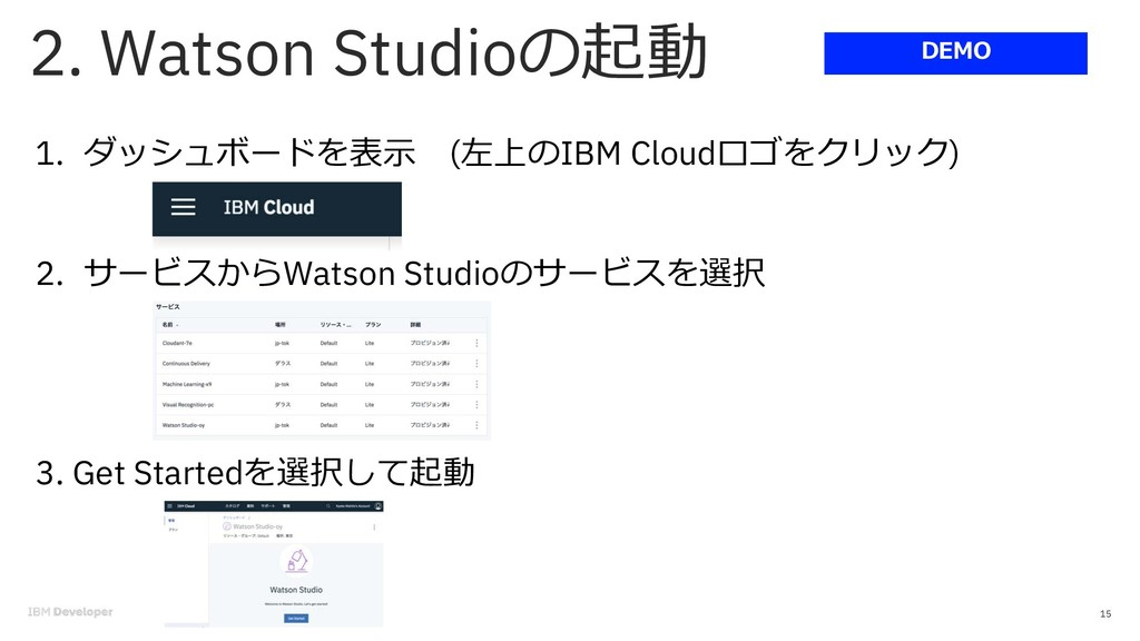 2. Watson Studio 15 1.  (IBM Cl...