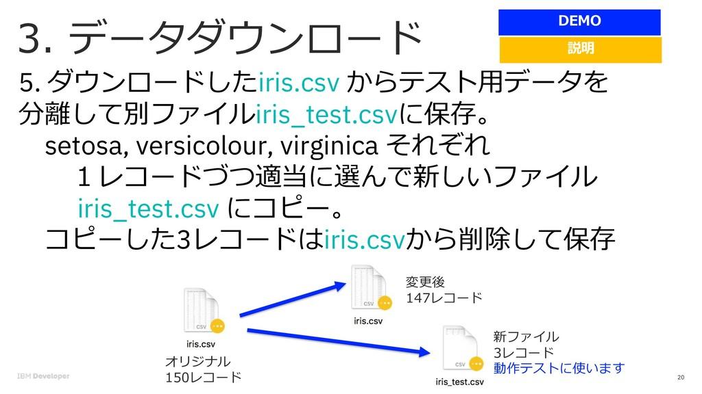 20 5. iris.csv 7 iris_test.csv4 setosa, versico...