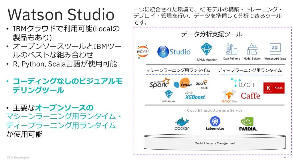 Watson Studio 4 Model Lifecycle Management c c ...