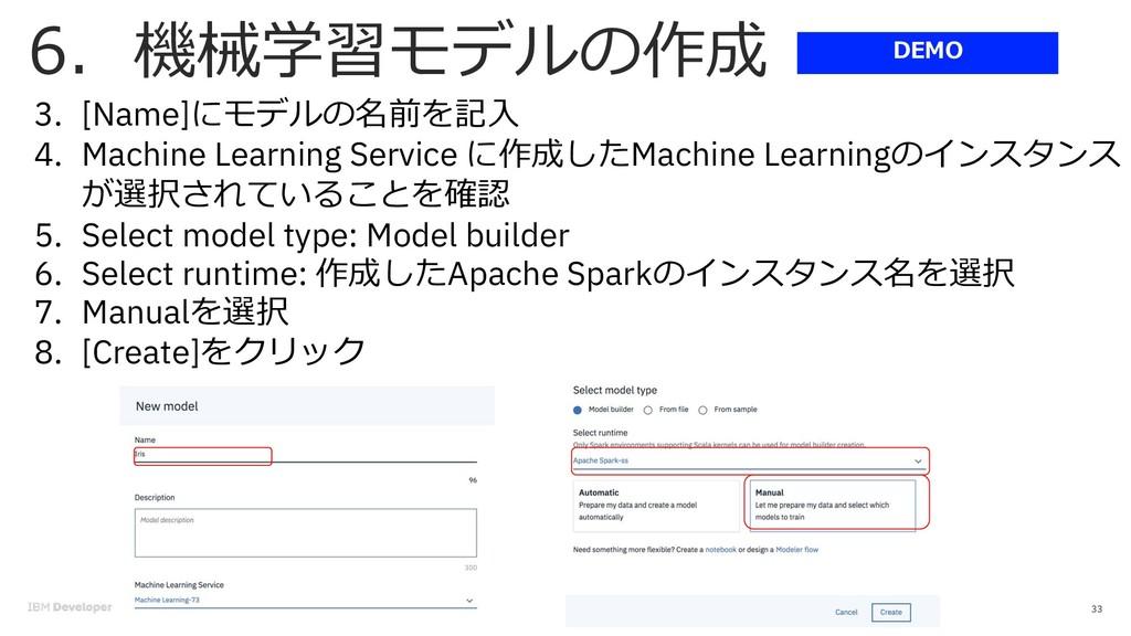 6 33 3. [Name] 6 4. Machine Learning Service Ma...