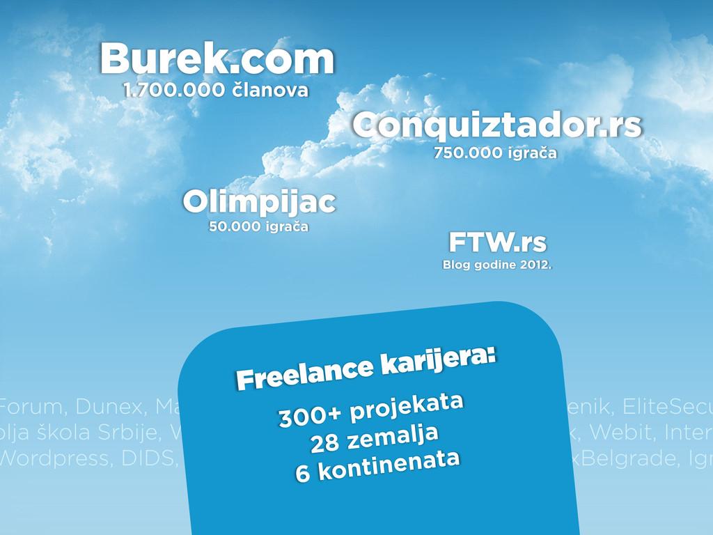 Burek.com 1.700.000 članova Conquiztador.rs 750...