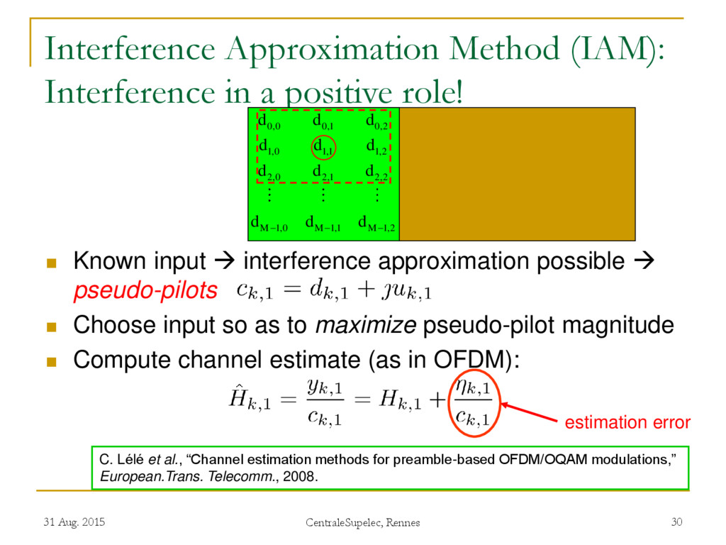 Interference Approximation Method (IAM): Interf...