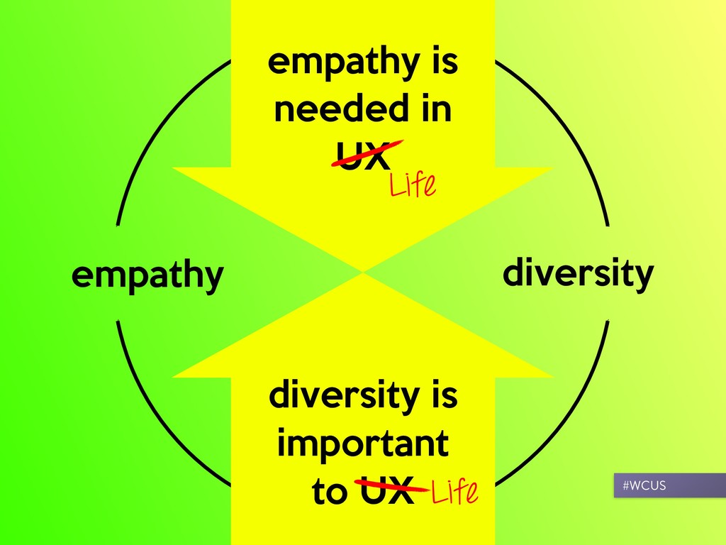 empathy is needed in UX diversity is important ...