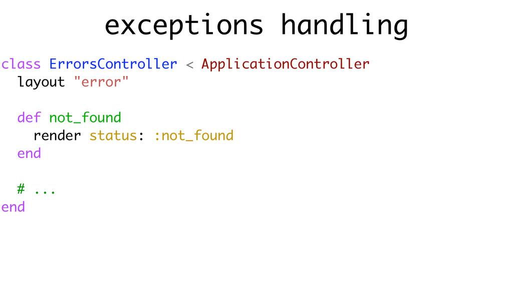 exceptions handling class ErrorsController < Ap...