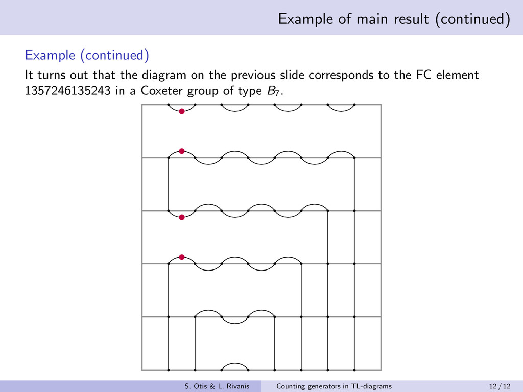Example of main result (continued) Example (con...