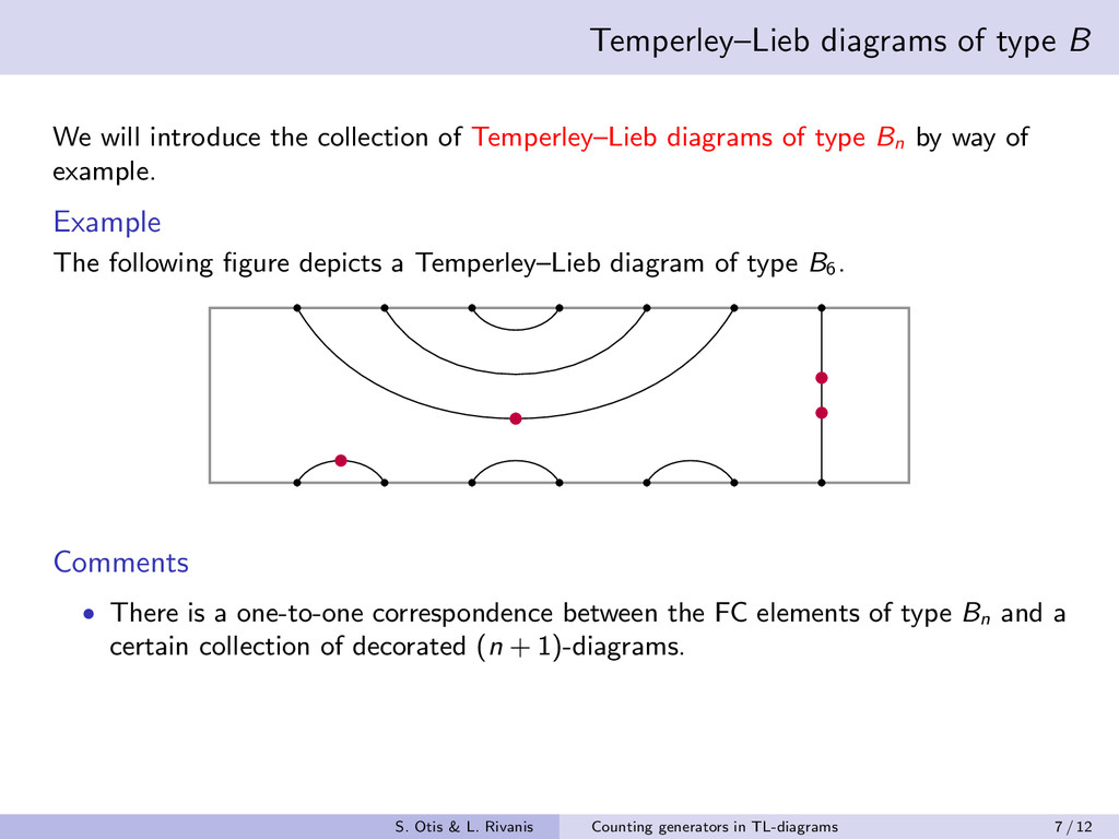 Temperley–Lieb diagrams of type B We will intro...