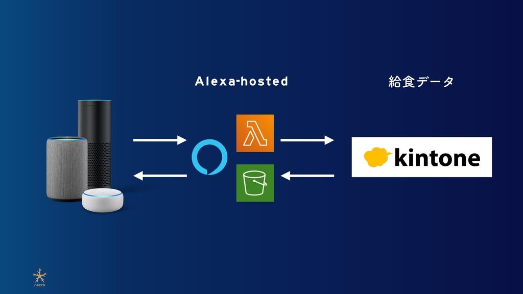 Alexa-hosted څ৯σʔλ