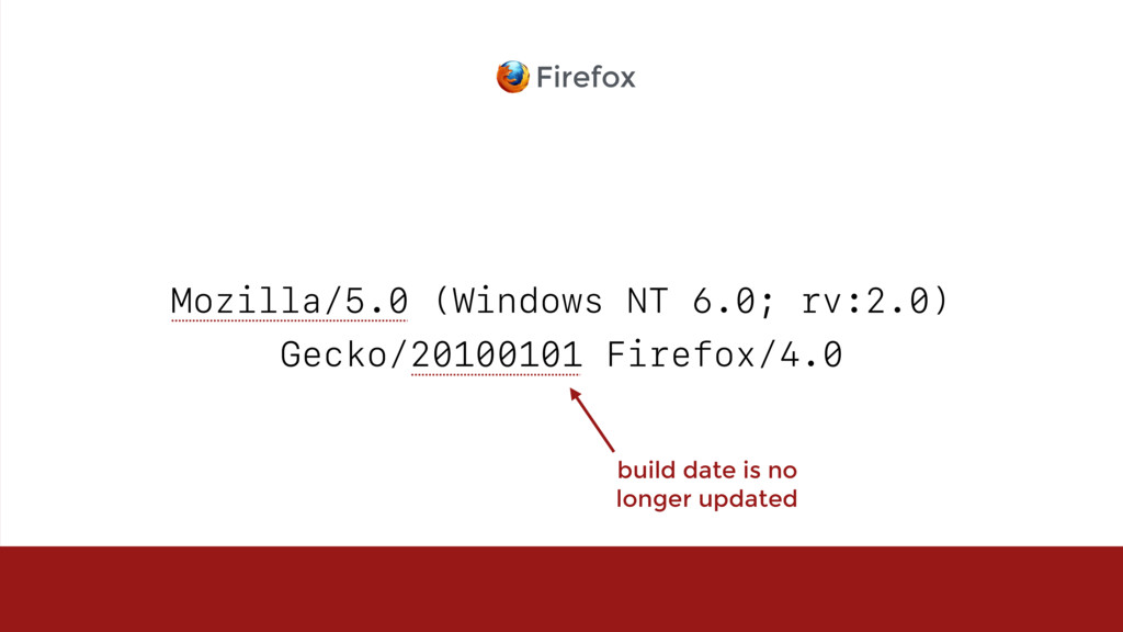 Mozilla/5.0 (Windows NT 6.0; rv:2.0)  Gecko/20...
